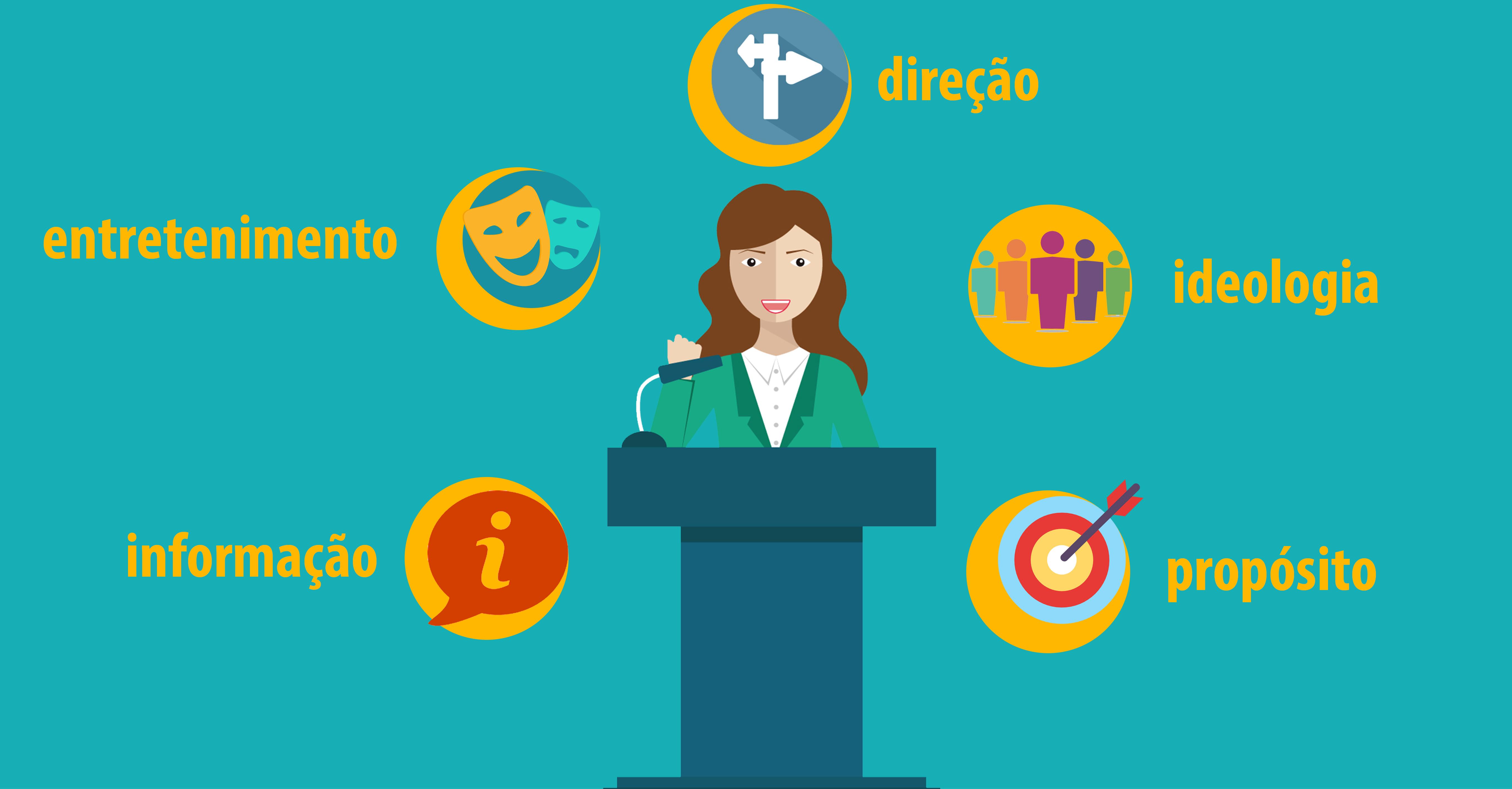 O bom engajamento a um post ou vídeo pode ser alcançado seguindo 5 pontos estratégicos da comunicação política.